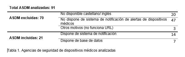 Tabla1_1.JPG