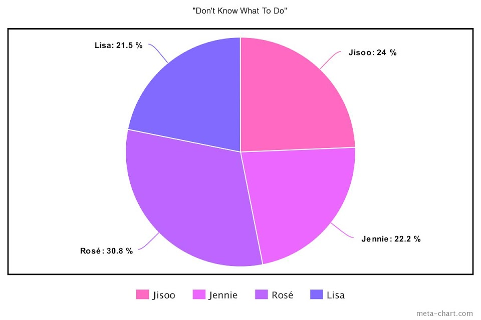 meta-chart - 2021-02-16T210551.618