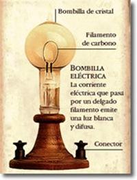 bombilla-electrica
