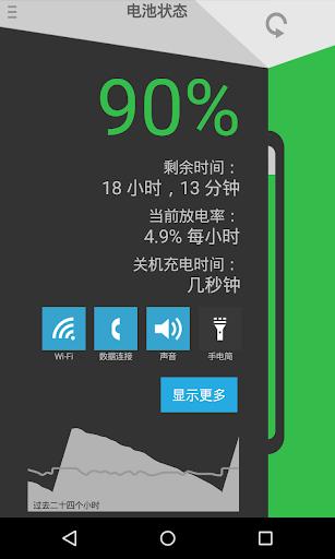 十字繡圖稿軟體試用報告@ 屁媽慢活:: 痞客邦PIXNET ::