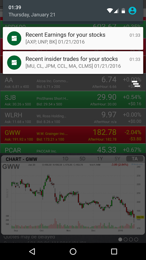 After Hour Stock Quotes Fair Stock Quote & Insider Tracker  Android Apps On Google Play