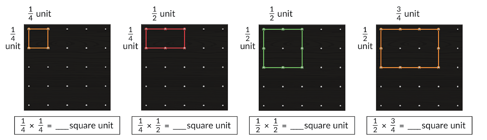 First, a geoboard grid with a square 1-fourth unit by 1-fourth unit. 1-fourth times 1-fourth = blank square unit. Next, a geoboard grid with a 1-fourth unit by 1-half unit rectangle. 1-fourth times 1-half = blank square unit. Then, a geoboard grid with a square 1-half unit by 1-half unit. 1-half times 1-half = blank square unit. Last, a geoboard grid with a 1-half unit by 3-fourths unit rectangle. 1-half times 3-fourths = blank square unit.