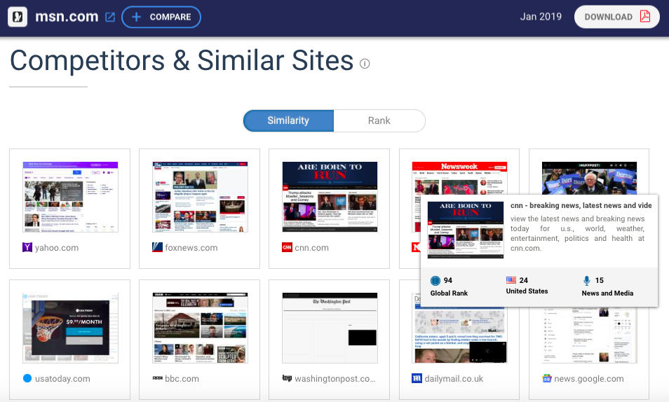 Similarweb Review | Competitors & Similar Sites