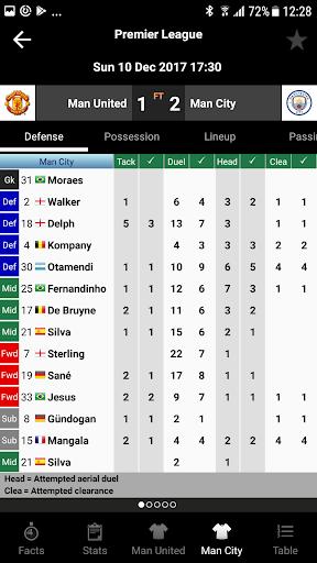 TLS Soccer -- Premier Live Opta Stats 2019/2020 2.15 screenshots 5