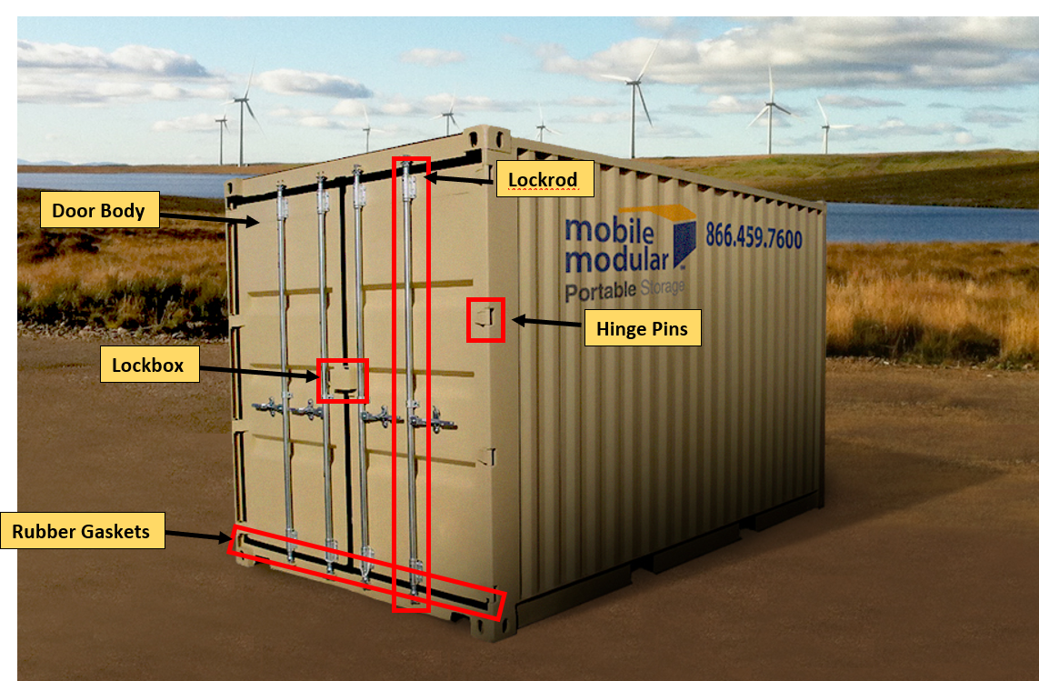 Schematics of Shipping Container Doors