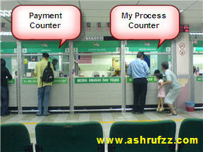 Immigration Processing Counter