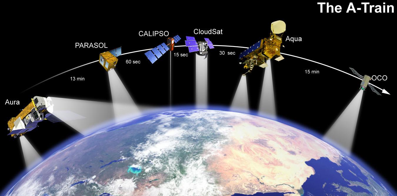 localiser portable satellite