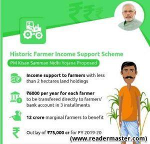 Image result for Pradhan Mantri Kisan Samman Nidhi Yojana (PM-KISAN)