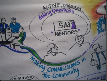 SAP_Mentor_Community_Mind_Space