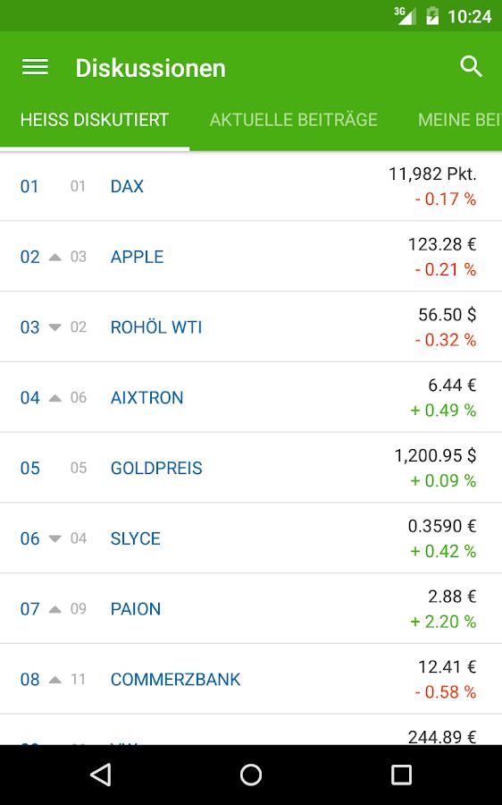 Börse & Aktien - BörsennewsApp - screenshot