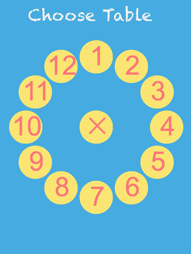 Math Loops: The Times Tables for Kids filehippodl screenshot 9