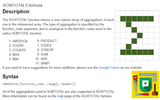Formulas by Top Contributors – Google Sheets add-on