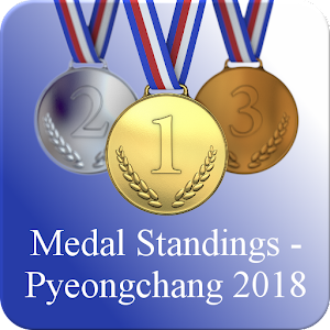 Medal Standings Olympic Winter Games Pyeongchang