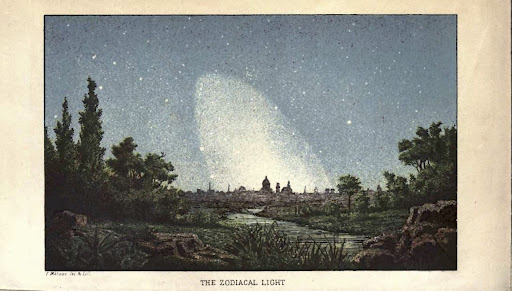 Illustrations From A 1875 Astronomy Book