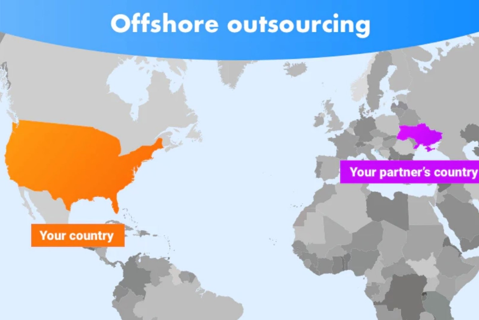 offshore outsourcing software development