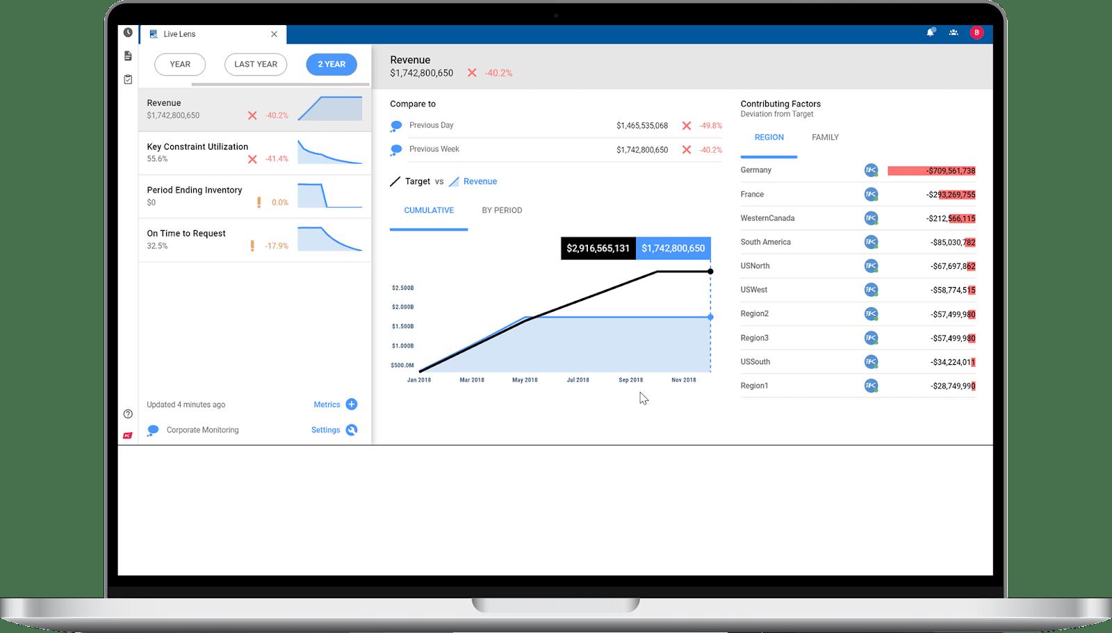Kinaxis S&OP Software