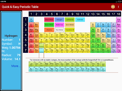 Periodic table of chemical elements chemistry app android periodic table of chemical elements chemistry app ekraanipildi pisipilt urtaz Image collections