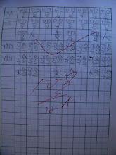 Photo: baby son, warrenzh 朱楚甲's homework: calligraphy exercise.