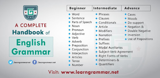 English Grammar Complete Handbook for PC