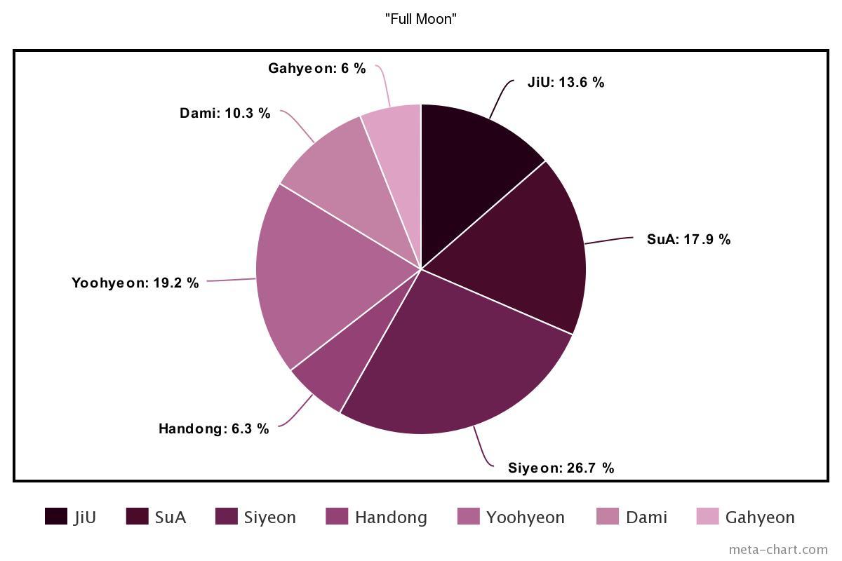 meta-chart (83)