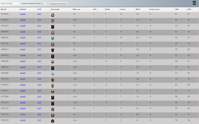 DotA 2 Match History