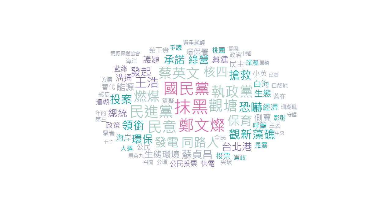 QSearch_Word_Cloud