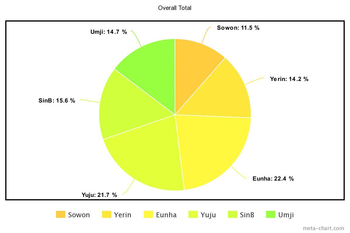 meta-chart - 2021-01-13T235917.299