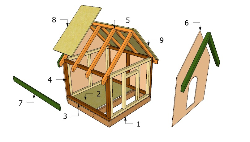 Konstrukcja budy dla psa