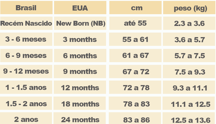 tabela infantil 1.png