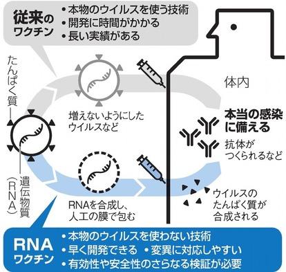「新型コロナウイルス ワクチン」の画像検索結果