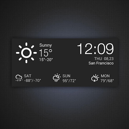 Clock & Daily Hourly  Weather 2.0_release screenshot 331094
