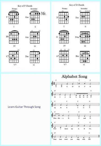 Learning Guitar Chord For Beginner Apk 10 Download Only Apk File