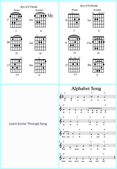 Learning Guitar Chord for Beginner - Android Apps on Google Play