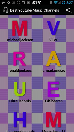 Best Youtube Music Channels