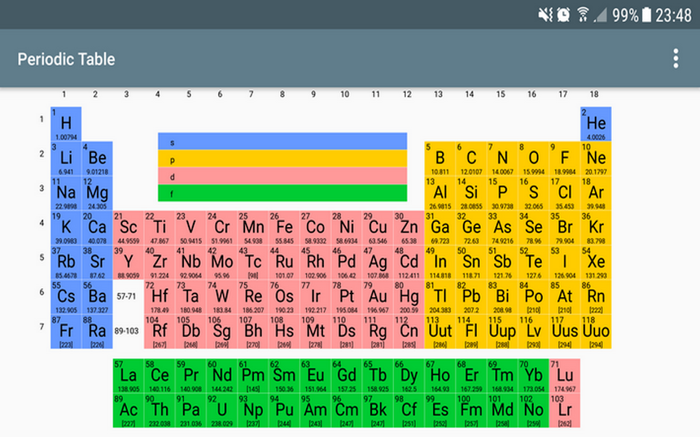 Periodic table of elements pro android apps on google play periodic table of elements pro screenshot gamestrikefo Gallery