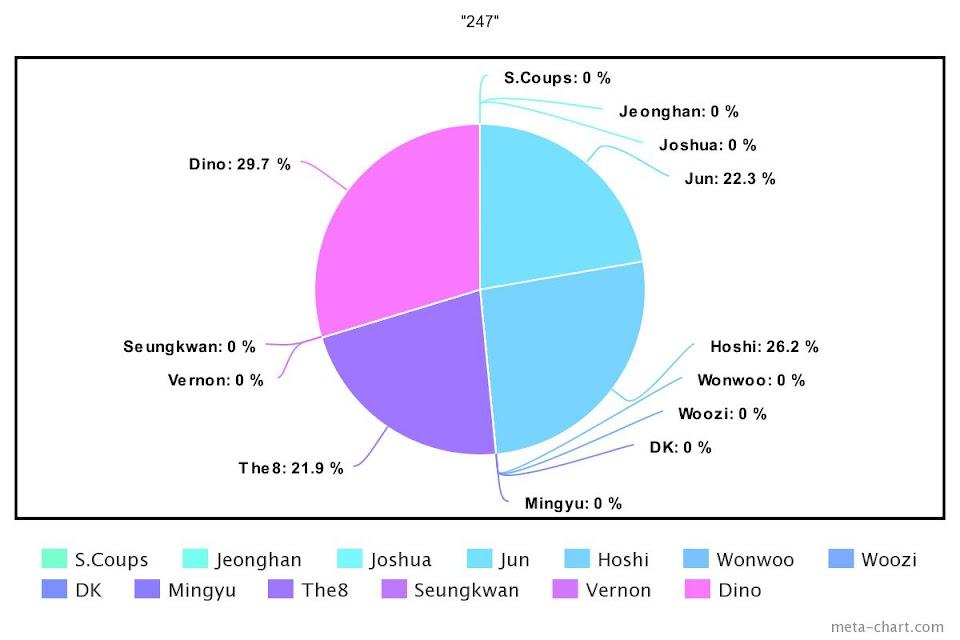 meta-chart - 2021-05-04T170550.846