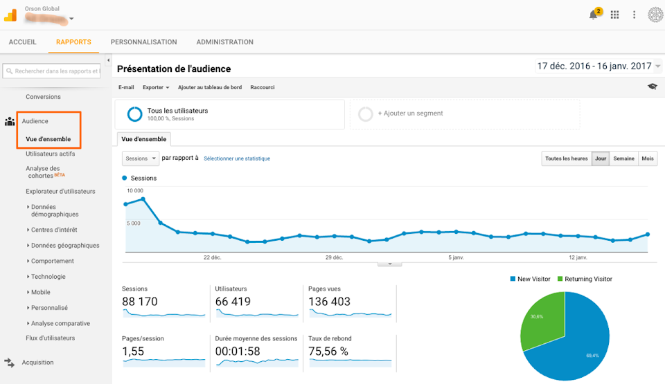 mesure du trafic avec Google Analytics