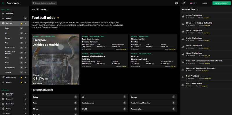 БК Smarkets: реальные отзывы и детальный обзор