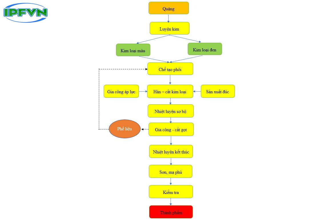 Diễn đàn rao vặt tổng hợp: Cập nhật hệ thống xử lý nước thải sản xuất công nghiệ B4mnOltvcIPQjqr5E46xYBpg2mipwuejHvQbfiASfHHB5y2ioliW7oQXxpJxg0Y7TH63IDB6w4rHlOkl3uewGch31oV0oDnJ-hd6e_kDcADNB8MWwixr9jcT75bMQw