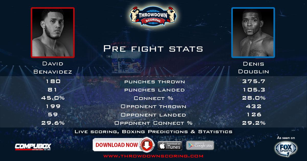 Benavidez Douglin Pre Fight Stats-FB-2.jpg