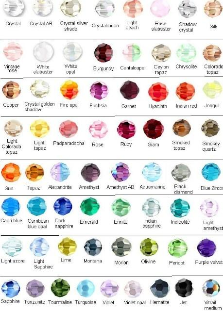 All Gemstones Names