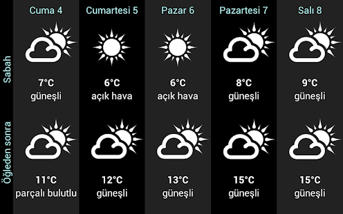 Weather for Turkey - náhled