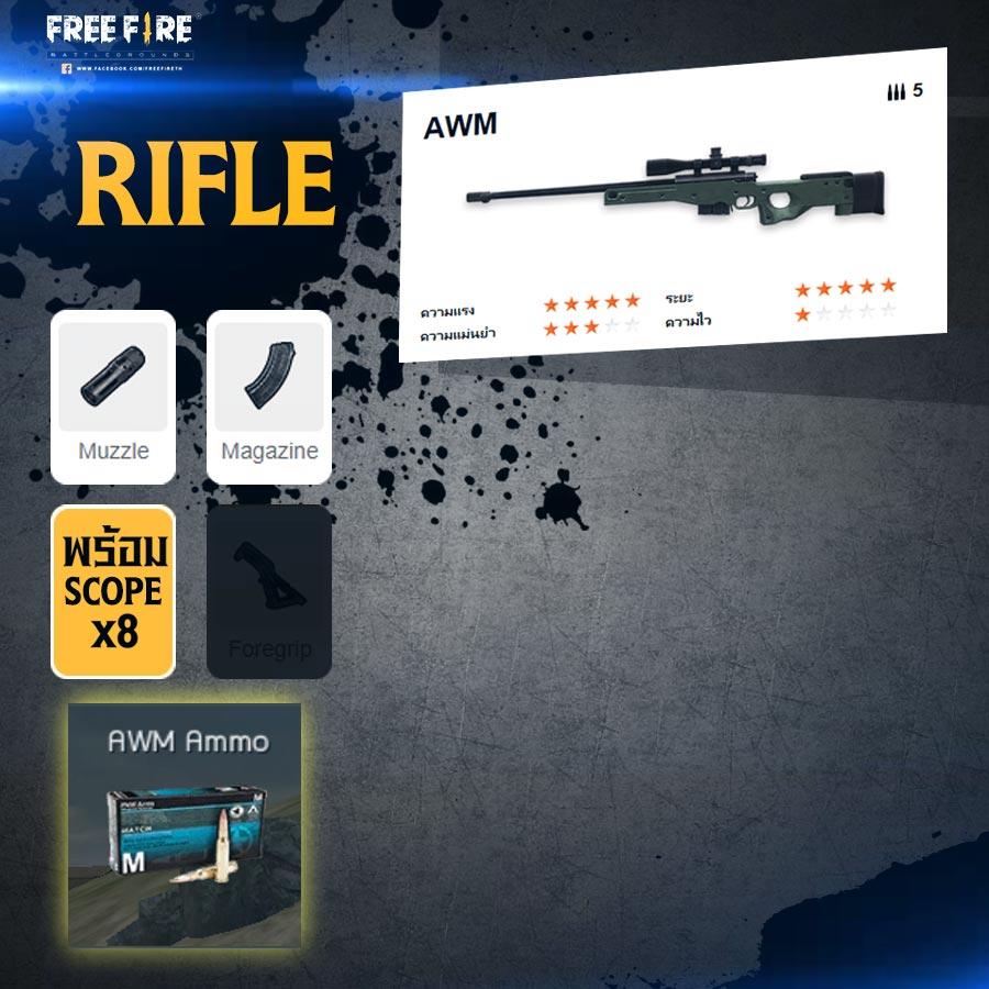 เทคนิคการยิงปืนฟีฟาย 2