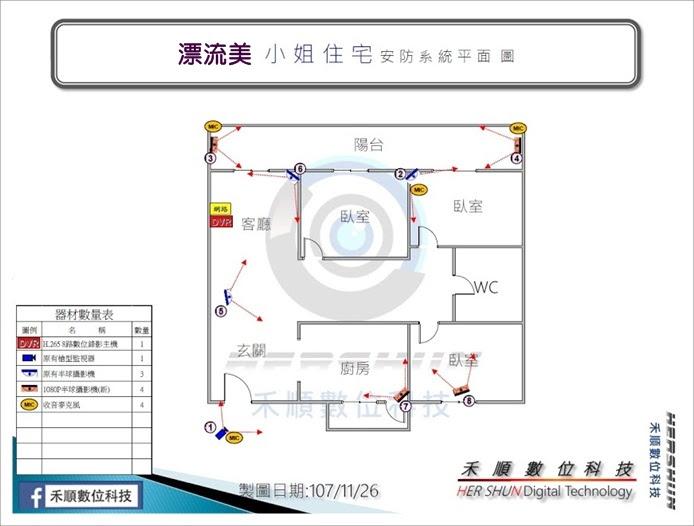 禾順數位科技平面圖