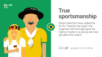 Photo: Brazil's biggest (hearted) fan. #BRAvsNED #GoogleTrends http://goo.gl/Fxad0A