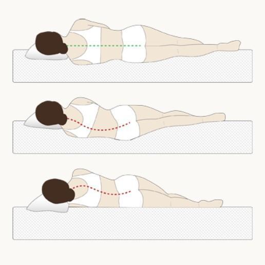 Как обезопасить себя от проблем с позвоночником во время сна