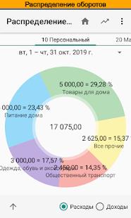 Блиц Бюджет: учет и планирование финансов Screenshot