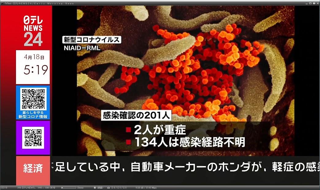 2020/04/18 PT2でのTV描写 プリントスクリーン 4/17に東京都感染者 201人