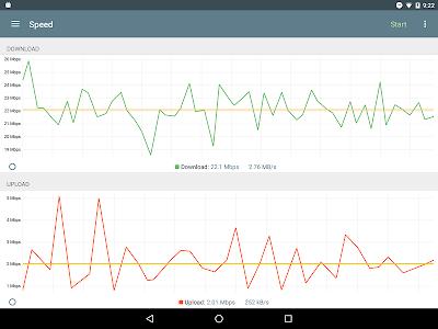 Network Analyzer Pro v2.0.1