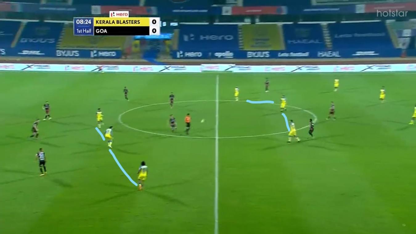 ISL 2020-21 Kerala Blasters vs FC Goa